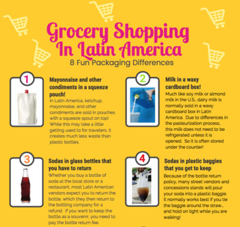 Latin American Groceries Infographic