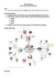 Latin American History Mind Map Project and Rubric