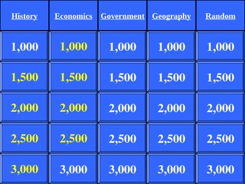 Latin American Jeopardy Review Game