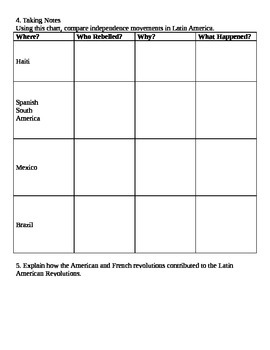 Latin American Revolutions follow up questions/worksheet