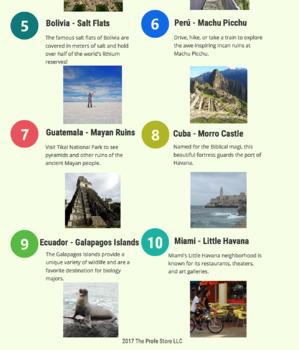 Latin American Travel Infographic