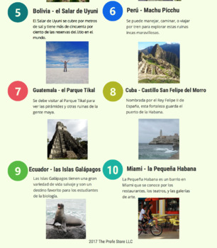 Latin American Travel Infographic (en español)
