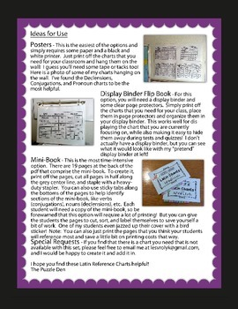 Latin Chant Charts & Reference Lists - 8.5X11 posters and mini-book