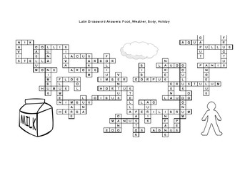 Latin Crossword Puzzle: Food, Weather, Body, Holiday