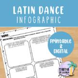 Latin Dance - Infographic Mini Project