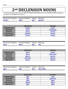 Latin Declensions Tests & Answer Sheets