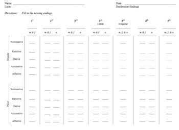 Latin Declining Multi-Pack: Eight Worksheets