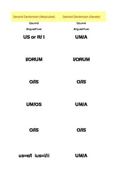 Latin (Foreign Language) Noun Case Endings Cribsheet