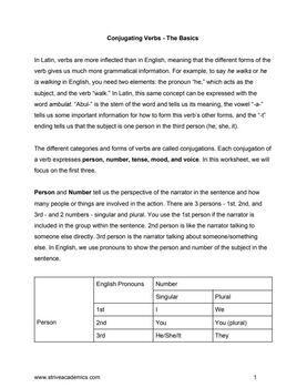 Latin II: Forming Active Verbs - Set 1 (All Tenses & Conjugations)
