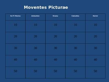 Latin Movie Jeopardy 1