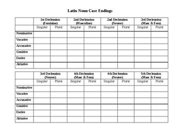 Blank Latin Noun Table by Brianna Ho Teachers Pay Teachers