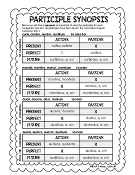 Latin Participles