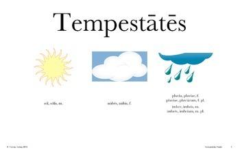 Latin Posters: Qualis tempestās est? Weather Expressions