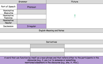 Latin Pronoun Vocabulary, Declining, and Writing Practice Sheet