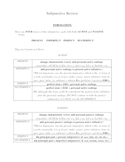 Latin Subjunctive Forms & Uses Summary