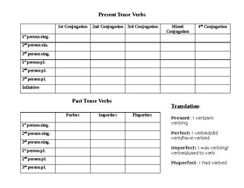 Blank Latin Verb Table