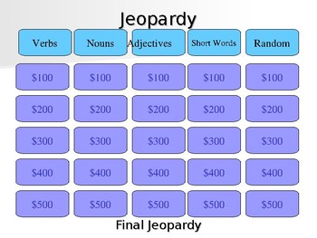 Latin Vocabulary Review Jeopardy