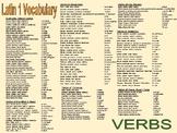 Latin Vocabulary : Verbs (Level 1)