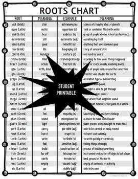 Greek and Latin Roots Bingo