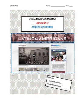 Latino Americans Episode 2 Empire of Dreams Video Guide: C