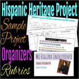 Hispanic Heritage Month Cultural Project - Influential Latinos