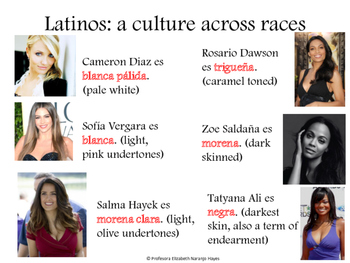 Latinos: a culture across races [skin tone vocabulary]
