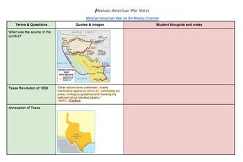 Latinos in America Lesson Bundle