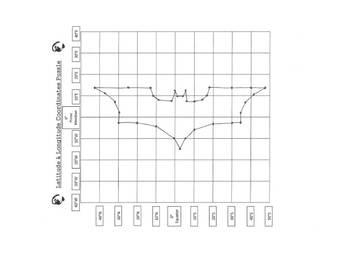 Latitude & Longitude Coordinates Puzzle Collection