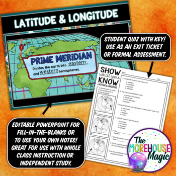 Latitude and Longitude Doodle Notes | Science Doodle Notes