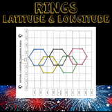 Winter Olympics 2018 Latitude & Longitude Practice-Rings