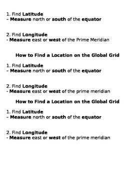 Latitude Longitude Review