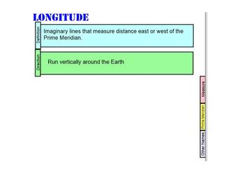 Latitude & Longitude SMART Notebook Interactive Lesson