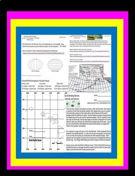 Latitude and Longitude Quiz Special Education/ELD/Autism/ID