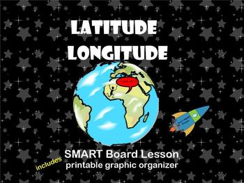 Latitude and Longitude SMARTBoard Lesson