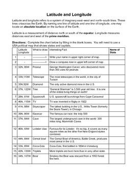 Latitude and Longitude USA States Activity - Fun Facts!