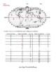 Latitude and Longitude Worksheet & Answer Key by Super ...