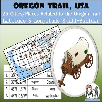 Latitude and Longitude Activity - Oregon Trail, USA