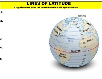 Latitude and Longitude (YouTube Vodcast Notes)