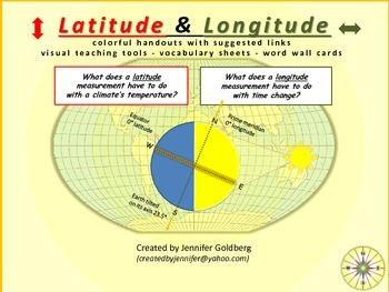 Latitude and Longitude...and so much more!