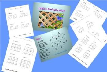 Lattice Multiplication Bundle