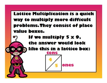 Lattice Multiplication Flipchart