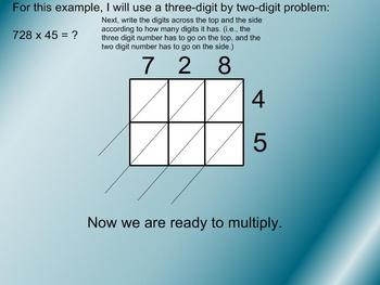 Lattice Multiplication Method