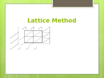 Lattice Multiplication Method PowerPoint