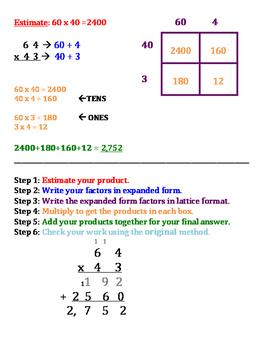 Lattice Multiplication Rules (Student Notes)