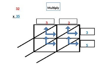 Lattice Strategy Two Digit Multiplication PowerPoint with Student Worksheet