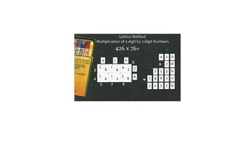 Lattice and Matrix Multiplication