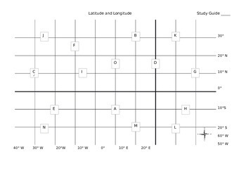 Latutude Longitude Study Guide Series II