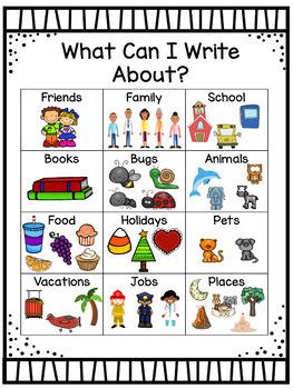 Launching Lucy Calkins Writer's Workshop- Kindergarten