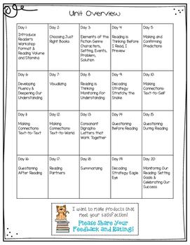 Launching Reading Workshop: Developing Good Reading Habits Reading Unit