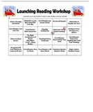 Launching Reading Workshop - Starting your year off right!